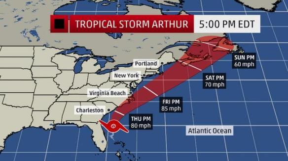 Arthur Track 5pm Wed